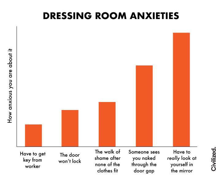 Dressing Room Anxieties