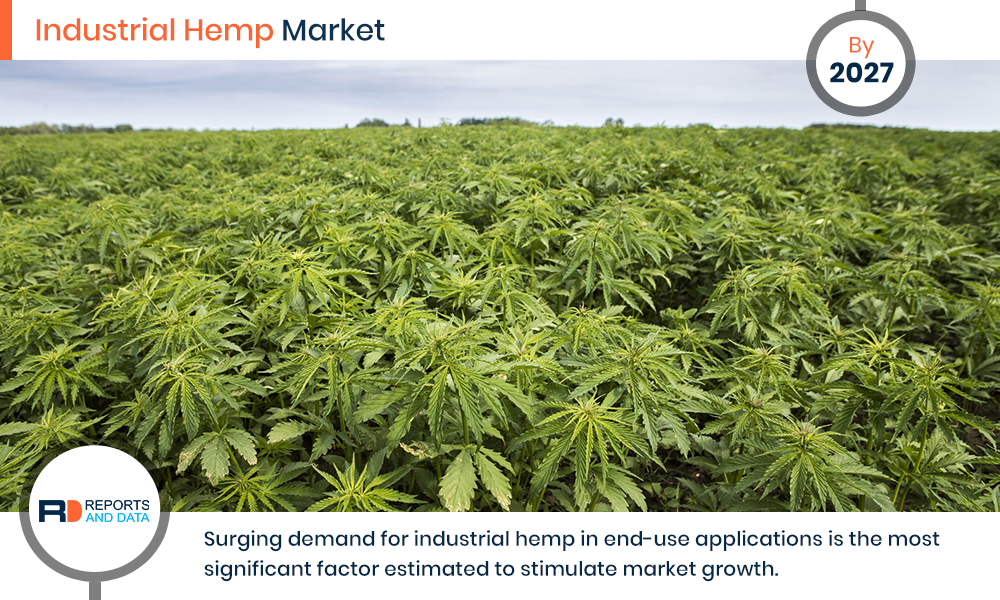 Industrial Hemp Market To Reach USD 14.81 Billion By 2027 | Botanical Genetics LLC, HempMeds Brasil, Terra Tech Corp, Industrial Hemp manufacturing | - Medgadget