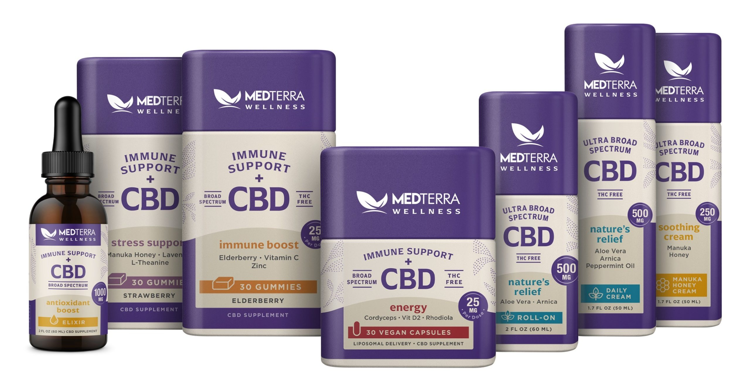Is Medterra a Publicly-Traded Company?
