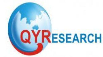 Pharmaceutical Grade Hemp Oil Market Size, Share, Trends,