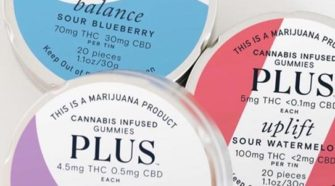 Plus Products Releases Letter from CEO Discussing COVID-19 and Strategic Changes